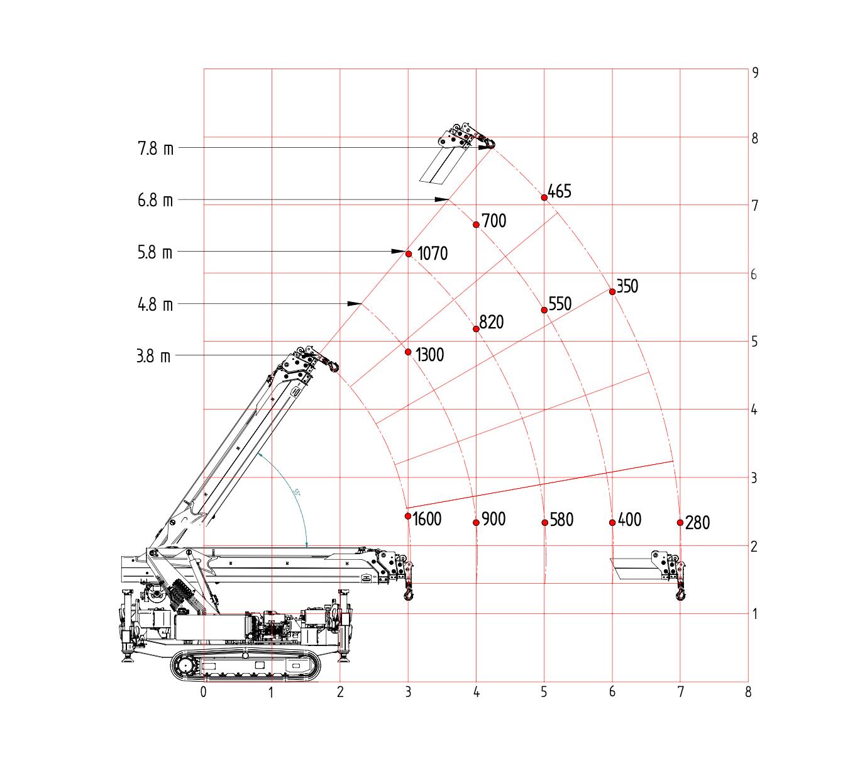 Bg Lift M400 Minihijskraan