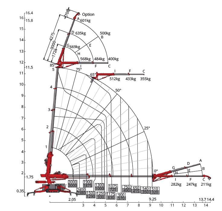 lastdiagram MHK SK6