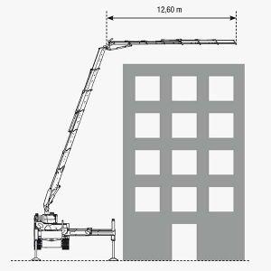 Bg Lift CWE525 Hijscapaciteit