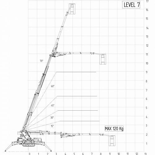 Lastdiagram Bg Lift M250 1 persoons werkbak Level 7